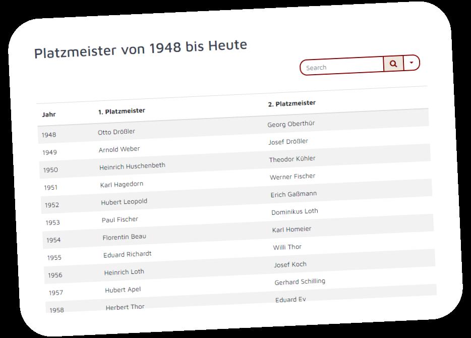 Endlich gibt es eine durchsuchbare Onlineliste über alle Platzmeister 🙌